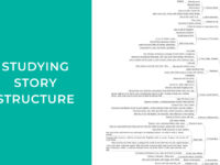 Studying Story Structure | Monomyth and Jurassic Park